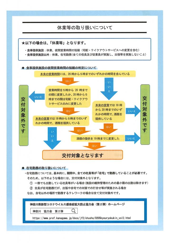 弾 神奈川 協力 金 第 5