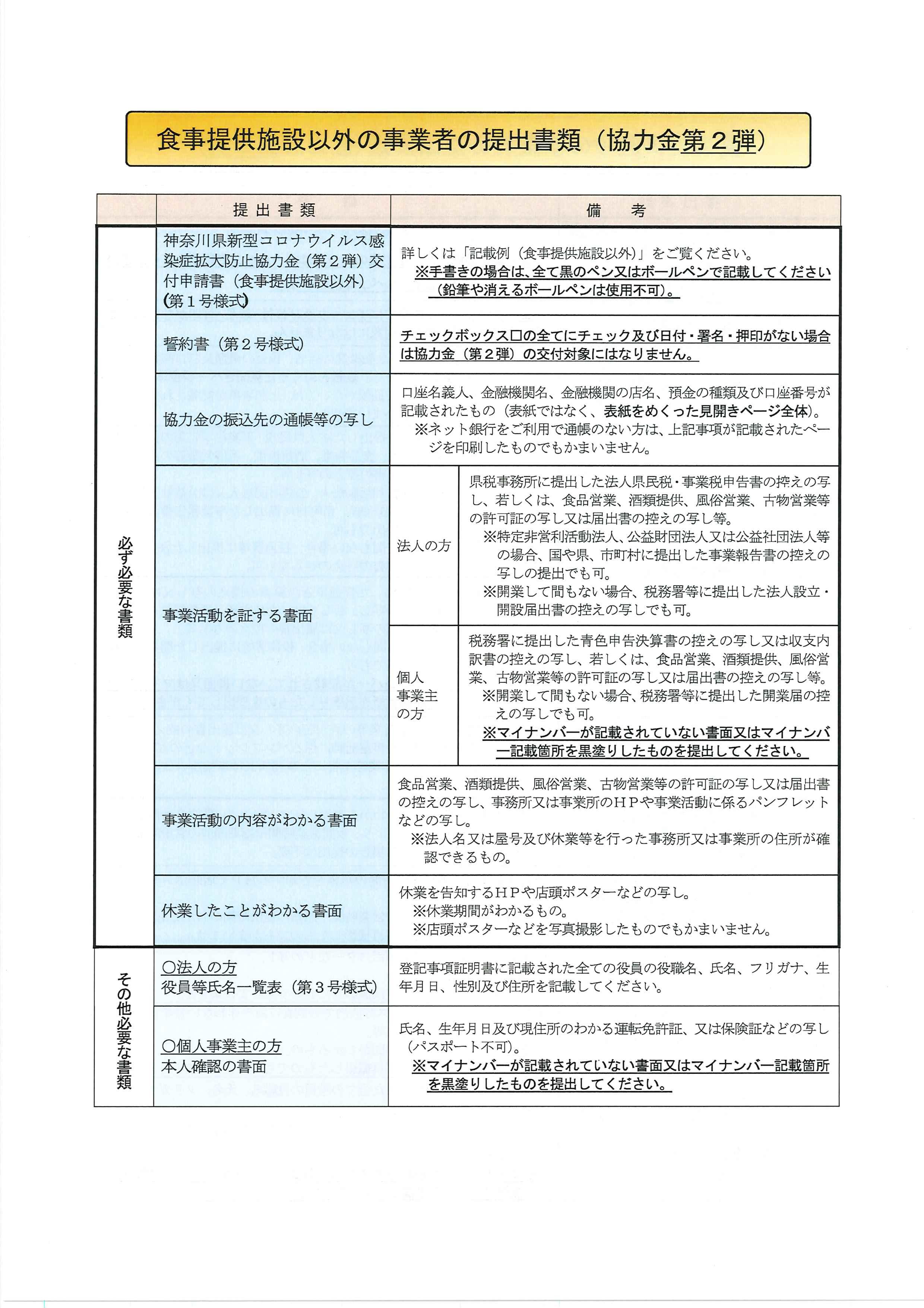 県 金 協力 神奈川 コロナ